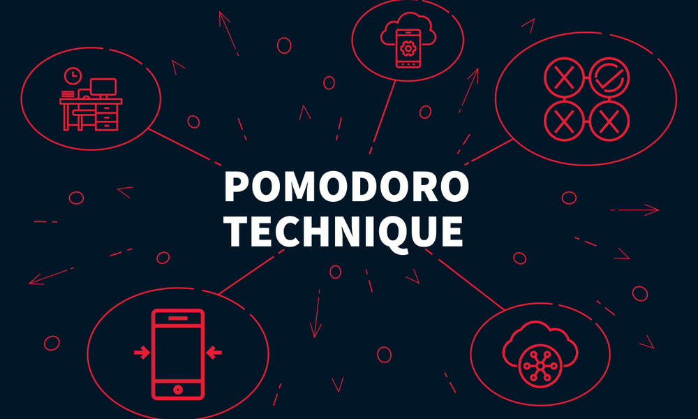 How to win the race againt the clock: The Pomodoro Technique